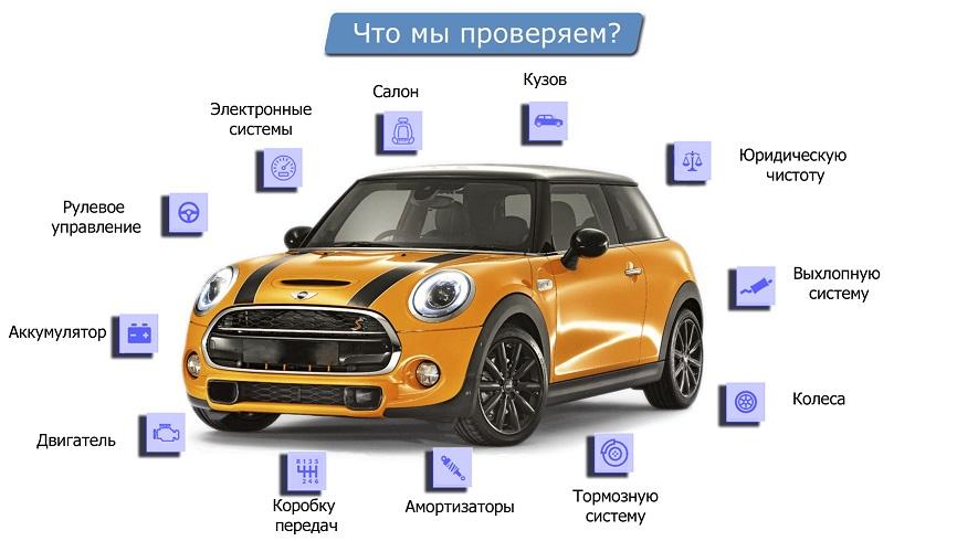 проверить автомобиль экспертом